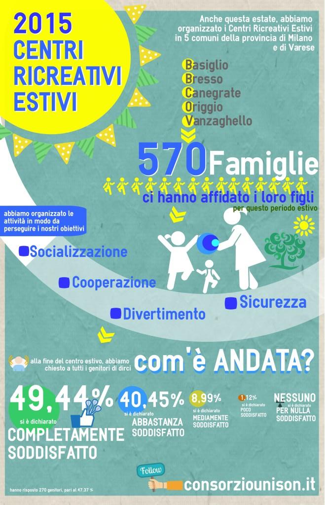 infografica cre2015